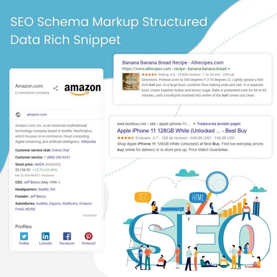 SEO Schema Markup Structured Data Rich Snippet Prestashop Module